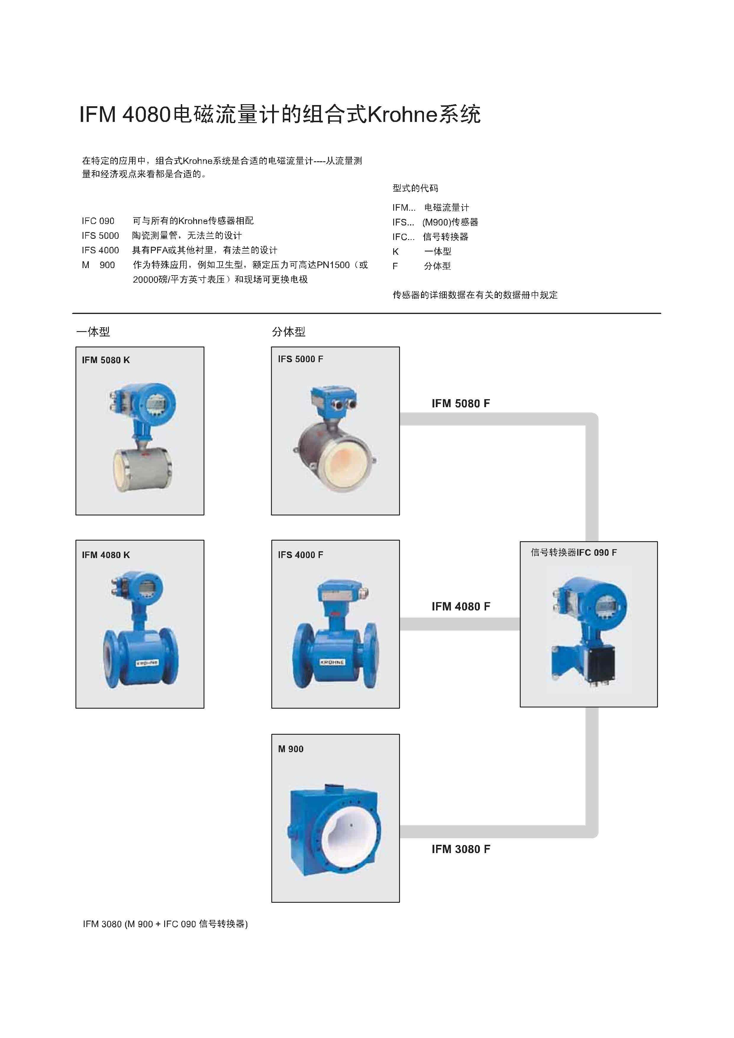 科隆 IFM40801(水相)电磁流量计